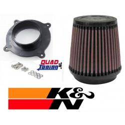 K&N Luchtfilter kit Yamaha 700R